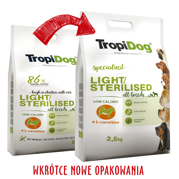 TropiDog Adult All Breeds Light – high in CHICKEN, with RICE
